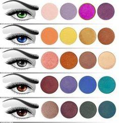8 astuces pour choisir son maquillage en fonction da la couleur de ses yeux et de ses cheveux
