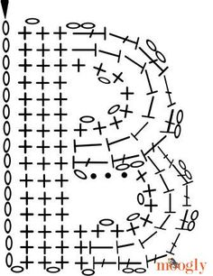 The Moogly Crochet Alphabet  moogly.com