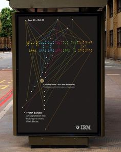 IBM Think Posters