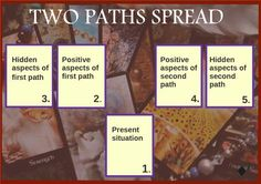 Tarot Spread- Two Paths. – Tarot, Life and You