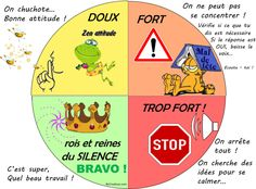 GESTION DU BRUIT • ReCreatisse Classroom Management Techniques, Teaching French, Special Education, Are You Happy, Back To School, Communication, Psychology, Positivity, Change