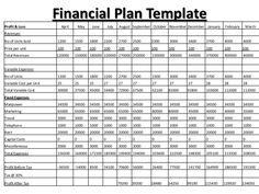 Free printable business plan template form generic sample business plan financial plan fbccfo