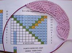 Baby Knitting Patterns, Crochet Baby, Periodic Table, Diy, Vestidos, Crochet Baby Beanie, Handmade Baby Clothes, Knitted Baby Clothes, Baby Hat Knit
