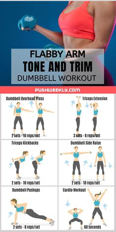 Get Rid of Flabby Arms - Tone and Trim Your Arms With This Dumbbell Workout Say no to flabby arms once and for all with an arm fat workout at home. If you have flabby arms ton Fitness Workouts, Arm Workouts At Home, At Home Workouts For Women, Body Workout At Home, At Home Workout Plan, Workout Plans, Arm Workouts Women, Arm Toning Workouts, Arm Workout Women No Equipment