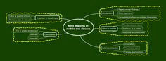 Mindmapping-et-rentree-des-classes.png (1237×457)