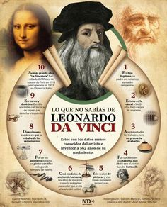 Da Vinci