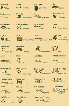 Native American Symbols of The Indian Nation Chart with meanings from Life Paths. These are not all the Native American symbols and as with any language not all symbols have the same meanings in.