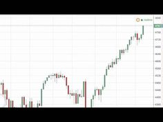 NASDAQ 100 Forecast August 8, 2016 - http://grafill.us/nasdaq-100-forecast-august-8-2016/