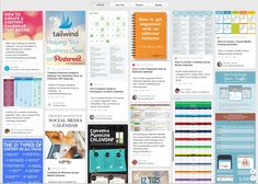 Beginning a data-based B2B content strategy on Pinterest.