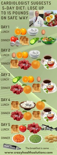 Cardiologist Suggests Diet: Lose Up to 15 Pounds on Safe Way - Crazy Healt. Cardiologist Suggests Diet: Lose Up to 15 Pounds on Safe Way - Crazy Health Solutions Smoothie Detox, Superfood, 5 Day Diet, Gm Diet, Week Diet, Healthy Tips, Healthy Recipes, Healthy Drinks, Keto Recipes