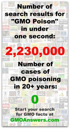 In 30 years of testing and commercial use in more than two dozen countries, genetically modified foods have caused not a single sniffle, sneeze or bellyache. Get facts about GMOs at http://bit.ly/1iYpevb