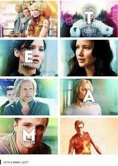 The Hunger Games Mockingjay Part 1  Serafini Amelia  Mockingjay  Hunger Games- Mockingjay Movie-Cast