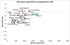 Goofynomics: Percorsi di globalizzazione