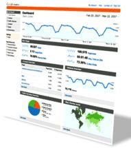 Analytic present the most practical way of analysing and measuring a site's visitors' behavior. Based on the science of customer behavior, it helps you understand the online scope of a particular campaign. Mentioned below are some of the aspects that we figure out by analysing a complete campaign. http://www.brainpulse.com/internet-marketing/internet_marketing_services.php