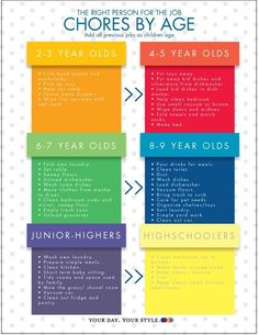 Tips for teaching children to do chores well using a printable free chore chart.
