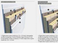 1. Rasatura (sp= 7 mm) 2. Isolante in fibra di legno alta densità (sp. 60 mm) 3. Isolante in fibra di legno media densità (sp. 80 mm) 4. Pannello in legno X-lam (sp. ≥ 85 mm) 5. Intercapedine con lana di roccia (sp. 27 mm) 6. Doppia lastra in gesso rivestito (sp. 12,5 + 12,5 mm)