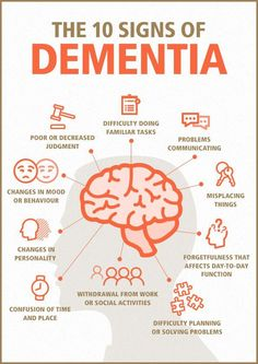 Take care of dementia patient with doll therapy exercise, shoulder stretch, flexibility games and balance. Treat your aging parents with alzheimers with memory enhancemnent activities sot hey recognize their loved ones and people close to them Early Dementia, Stages Of Dementia, Dementia Care, Alzheimer's And Dementia, Dementia Symptoms, What Is Dementia, Alzheimer's Symptoms, Birthday Drawing, Dementia Quotes