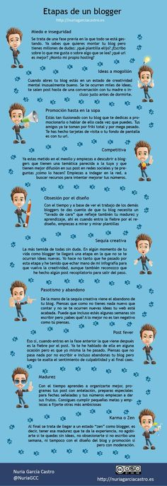 Etapas de un #blogger by @Blog Nuria García Vota este post aquí >> http://www.marketertop.com/social-media/etapas-de-un-blogger-infografia/ #socialmedia #blogger