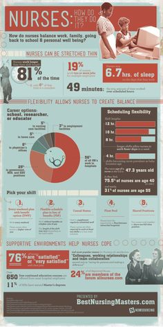 Dental Assistant Courses Programs Denver Englewood Co Dental