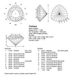 Tristriped d.jpg