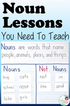 5 Noun Lessons You Need to Teach in Grade - Part Phonics Lesson Plans, Kindergarten Lesson Plans, Teaching Kindergarten, Teaching Ideas, Preschool, First Grade Lessons, First Grade Activities, Noun Activities, First Grade Sight Words