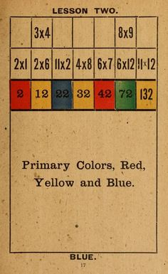 Lesson Two – Primary Colors, Red, Yellow and Blue