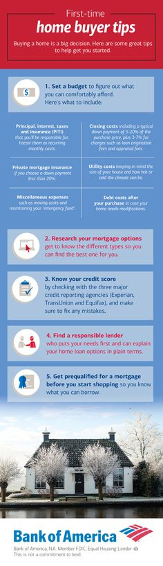 Great tips for first time home buyers | Warner Home Group of Keller Williams Realty www.warnerhomegroup.com  C: 615.804.6029 O: 615.778.1818