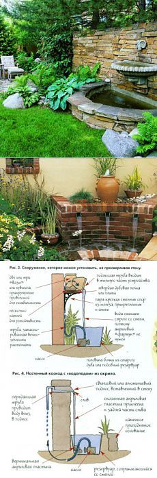 How to create wall fountains Wall Fountains, Yard, Plants, Gardening, Future, Create, Ideas, Lounge Seating, Lawn And Garden