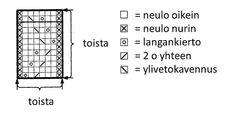 Näppärästi näkemättä: Kesäiset pitsisukat Knitting Patterns, Periodic Table, Math Equations, Leg Warmers, Socks, Knits, Dots, Leg Warmers Outfit, Knit Patterns