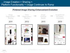 Pinterest Image Sharing Enhancement Evolution. Bond - Internet Trends 2019 #socialmedia #sozialemedien #smm #socialmediamarketing