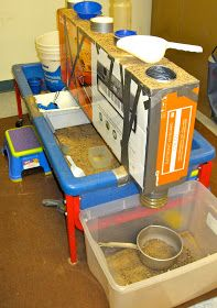 SAND AND WATER TABLES: VERTICAL TUBES IN A BOX REVISITED - FUNNELS