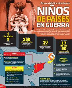 Omran reaviva reflexión sobre la situación de niños de países en guerra. #Infographic