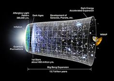 The Theory of Parallel Universe for Dummies.  The Theory of Parallel Universes By Andrew Zimmerman Jones and Daniel Robbins from String Theory For Dummies The multiverse is a theory in which our universe is not the only one, but states that many universes exist parallel to each other. These distinct universes within the multiverse theory are called parallel universes. A variety of different theories lend themselves to a multiverse viewpoint.  Click image to read more.