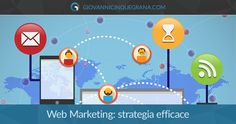 web-marketing-strategia-efficace