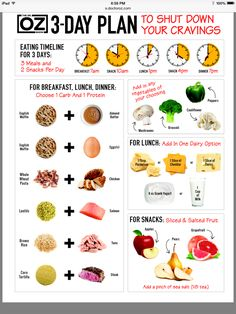 Change in diet healthy eating