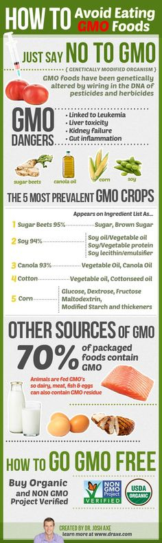 how to avoid eating GMO Foods