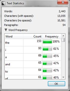 How to find overused words in your manuscript using Scrivener or MS Word