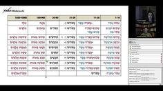 Урок иврита онлайн: числительные  https://www.youtube.com/watch?v=YZNUT2xIbNg