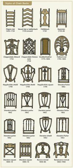chair backs