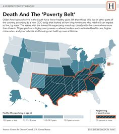 Life Expectancy Shortest In Southern 'Poverty Belt' (INFOGRAPHIC) Interesting.overlay a red/blue state map on this for the southern region. Win For Life, Crime Rate, Us Map, Cartography, Public School, American History, North America, Fun Facts, Survival