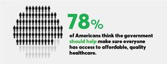 When it comes to healthcare, Americans may not agree on much, but they agree on this: Affordable, quality coverage is getting further out of their reach. That's a key finding of Consumer Reports' second Consumer Voices Survey, a nationally representative poll of 1,007 adults conducted in April. When people were asked what their biggest concern is right now as consumers, healthcare issues were most often cited—mentioned by almost a quarter of respondents.