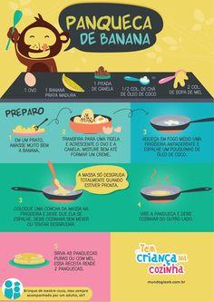 Receita: Panqueca de Banana