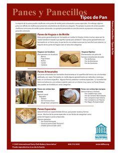 Panes y Panecillos - Tipos de Pan - Bread Types .......... Capacite a su personal usando gratuitamente las ayudas visuales de IDDBA. Cientos de temas practicos y utiles pueden ser encontrados aqui www.iddba.org/jobguides #Educacion #Panaderia #Hornear #ComoHacerlo #IDDBA #AyudasVisuales