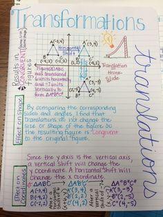 IN Pages - BHL 8th Grade Math Gre Math, Maths Algebra, Math Math, Math Fractions, Calculus, Math Charts, Math Anchor Charts, Math Lesson Plans, Math Lessons