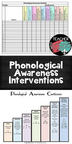 Phonological Awareness Interventions with editable data log for your students. http://TeacherKarma.com