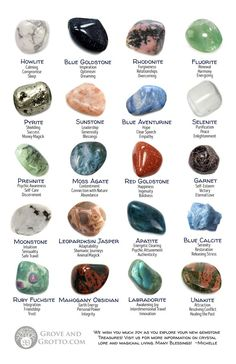 """Gemstones and Their Meanings"" Flyer Our popular gem info card is printed on the front and back, and includes photos and meanings for 40 different stones. Professionally printed on premium glossy stock. Crystal Healing Stones, Stones And Crystals, Gem Stones, Quartz Crystal, Healing Crystal Jewelry, Gemstone Jewelry, Minerals And Gemstones, Rocks And Minerals, Gemstones Meanings"