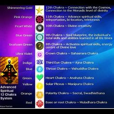 Interesting expanded look at chakras. We have a lot more than 7 and this is good to see!