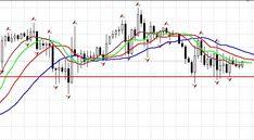 #tradingfx#currencytrading#euro#pound#profits#takeprofit Как сэкономить на консультации?