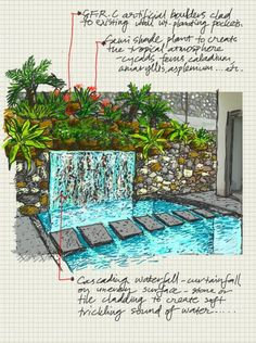 Digital sketch using S Pen & S Note is part of Landscape architecture drawing - Sketchbook Architecture, Landscape Architecture Drawing, Landscape Sketch, Landscape Design Plans, Landscape Drawings, Urban Landscape, Architecture Details, Garden Design Plans, Interior Design Sketches