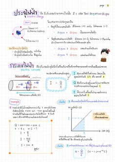 Gcse Biology Revision, Learn Thai Language, Algebra Worksheets, Science Notes, Study Organization, Study Planner, Sketch Notes, Good Notes, Study Hard